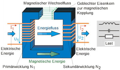 elektrische energie wikipedia
