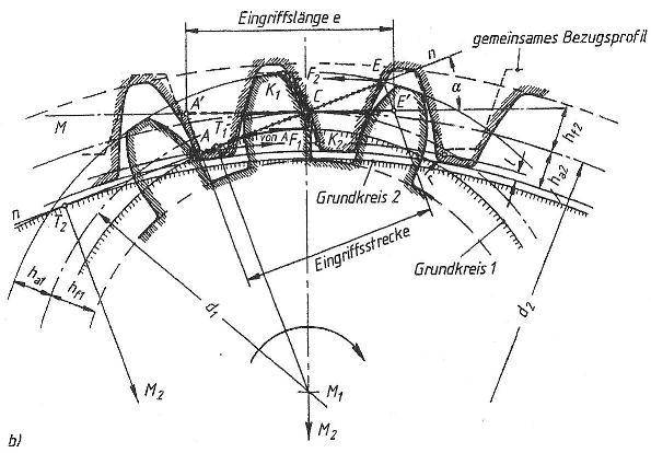 stirnradgetriebe berechnen stirnradgetriebe mehrstufig 2. Black Bedroom Furniture Sets. Home Design Ideas
