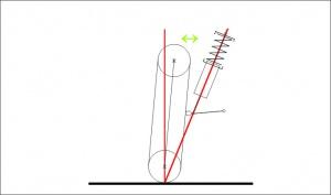 einfluss einpresstiefe auf lenkrollhalbmesser